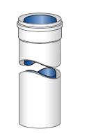 Komíny pro kondenzační kotle